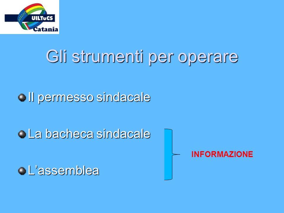 Gli strumenti per operare Il permesso sindacale La bacheca sindacale Lassemblea INFORMAZIONE
