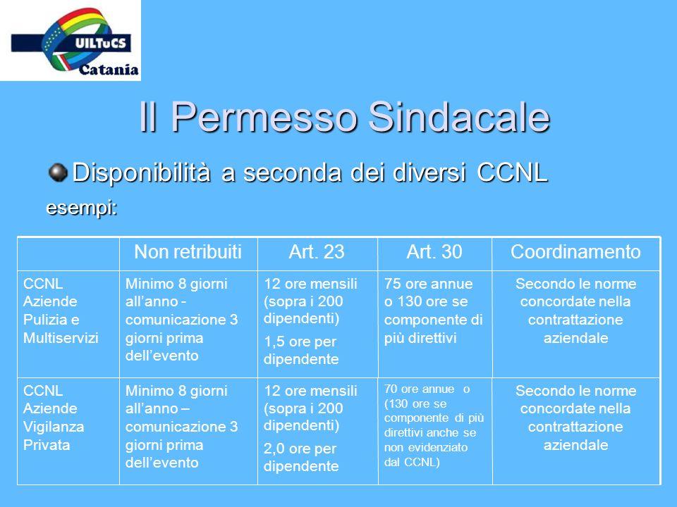 Il Permesso Sindacale Disponibilità a seconda dei diversi CCNL esempi: 70 ore annue o (130 ore se componente di più direttivi anche se non evidenziato