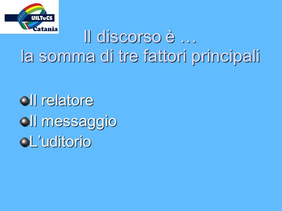 Il discorso è … la somma di tre fattori principali Il relatore Il messaggio Luditorio