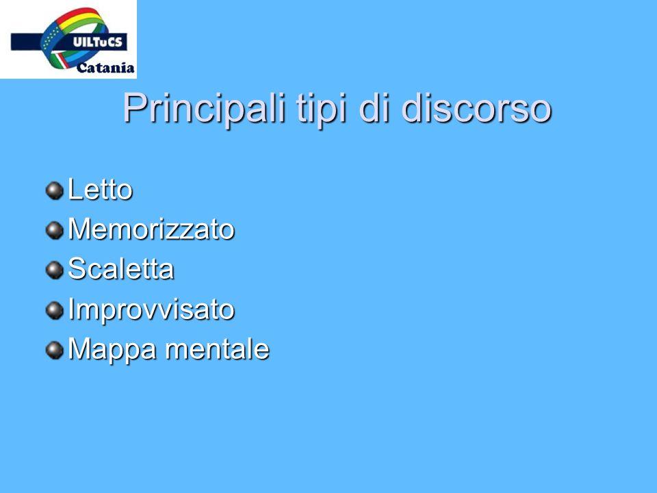 Principali tipi di discorso LettoMemorizzatoScalettaImprovvisato Mappa mentale