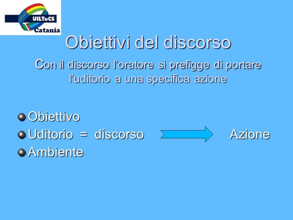 Obiettivi del discorso c on il discorso loratore si prefigge di portare luditorio a una specifica azione Obiettivo Uditorio = discorso Azione Ambiente