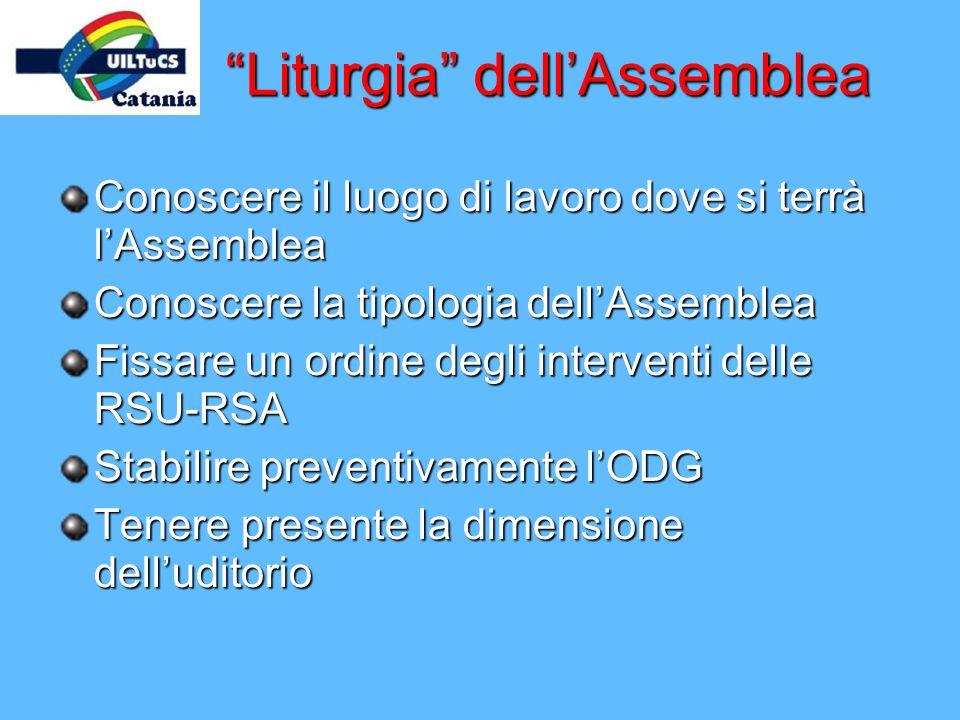 Liturgia dellAssemblea Conoscere il luogo di lavoro dove si terrà lAssemblea Conoscere la tipologia dellAssemblea Fissare un ordine degli interventi d