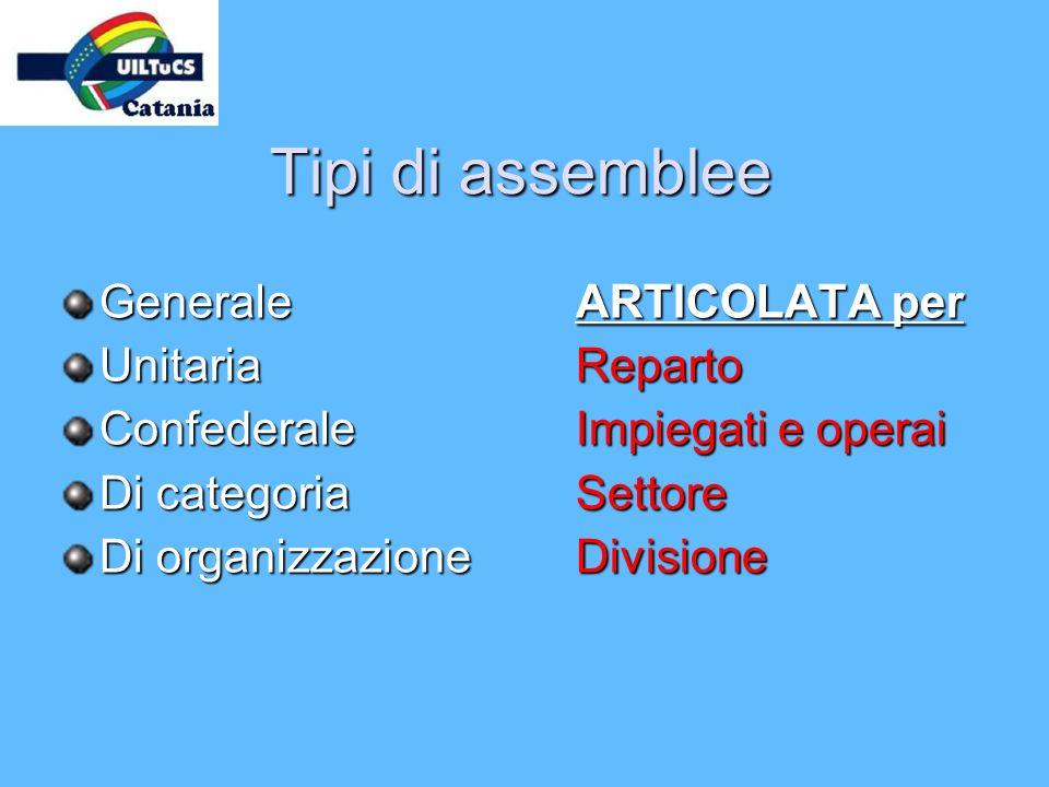 Tipi di assemblee GeneraleARTICOLATA per UnitariaReparto ConfederaleImpiegati e operai Di categoriaSettore Di organizzazioneDivisione