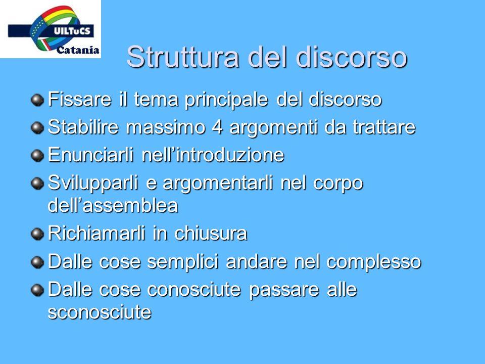 Struttura del discorso Fissare il tema principale del discorso Stabilire massimo 4 argomenti da trattare Enunciarli nellintroduzione Svilupparli e arg