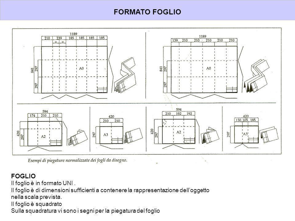 FORMATO FOGLIO FOGLIO Il foglio è in formato UNI. Il foglio è di dimensioni sufficienti a contenere la rappresentazione delloggetto nella scala previs