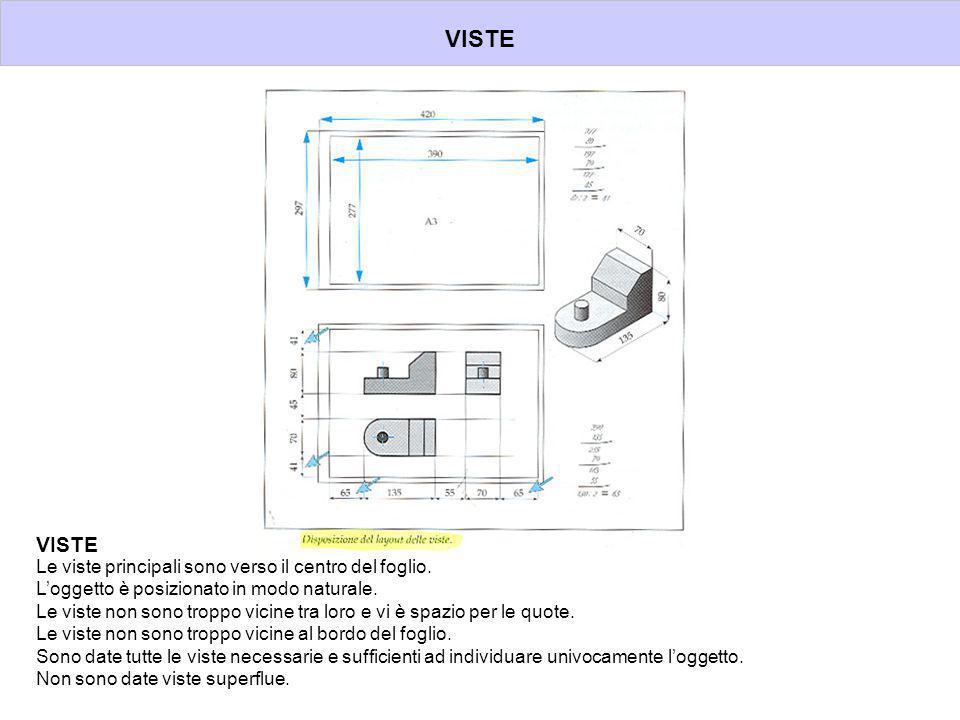 I DIECI COMANDAMENTI DEL BUON DISEGNO TECNICO 1.Creerai disegni in formato DIN, 210 x 297 mm e i suoi multipli 2.Metterai a destra in basso il cartiglio con i dati essenziali 3.Utilizzerai linee spesse per gli spigoli in vista (interrotte per componenti in movimento) e sottili per le linee virtuali, (assi, quote, frecce, tratteggi, filettature,…) 4.Indicherai gli assi di simmetria con una linea trattino – puntino