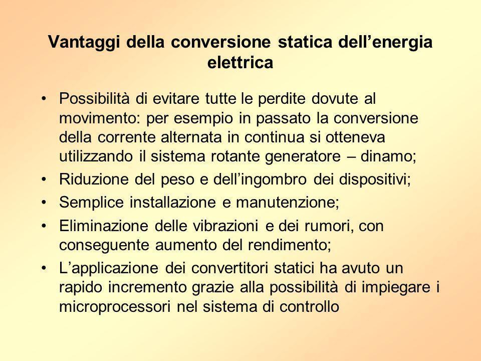 Vantaggi della conversione statica dellenergia elettrica Possibilità di evitare tutte le perdite dovute al movimento: per esempio in passato la conver