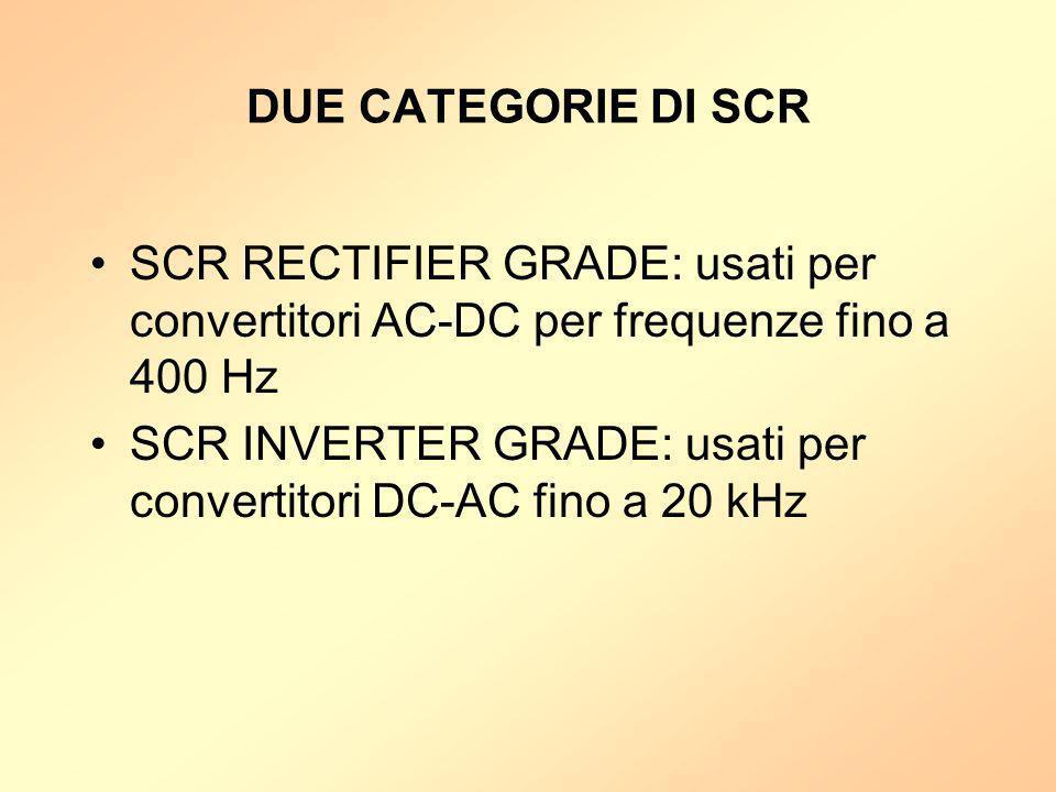 DUE CATEGORIE DI SCR SCR RECTIFIER GRADE: usati per convertitori AC-DC per frequenze fino a 400 Hz SCR INVERTER GRADE: usati per convertitori DC-AC fi