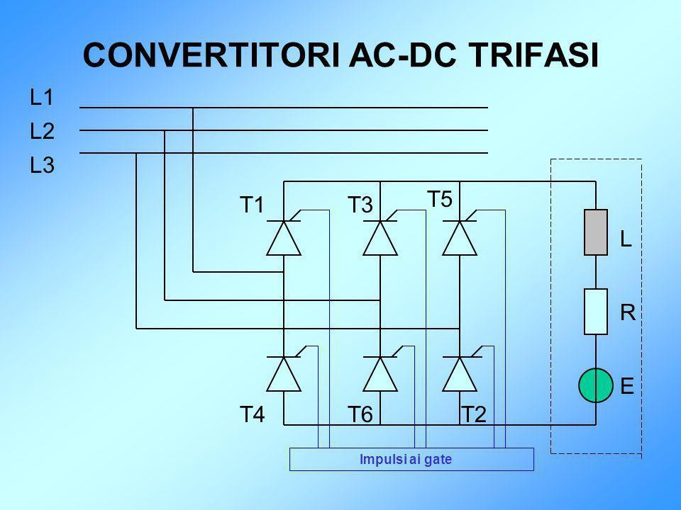 CONVERTITORI AC-DC TRIFASI L1 L2 L3 L R E T1T3 T5 T2T6T4 Impulsi ai gate