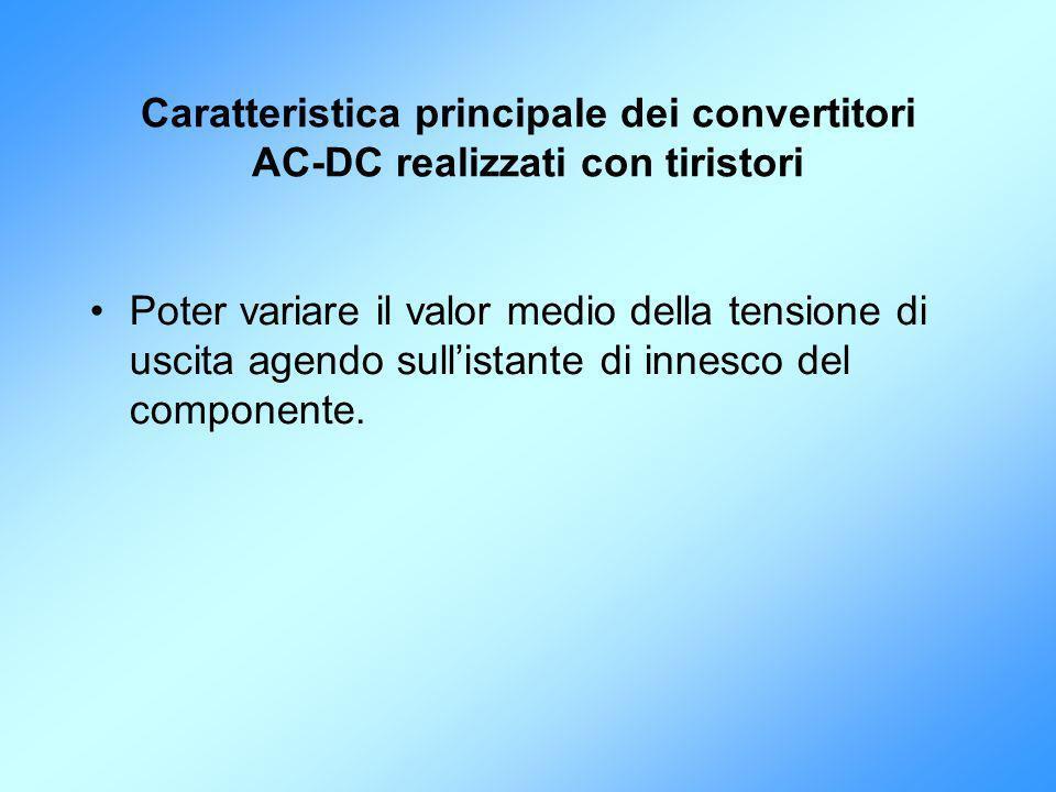 Caratteristica principale dei convertitori AC-DC realizzati con tiristori Poter variare il valor medio della tensione di uscita agendo sullistante di