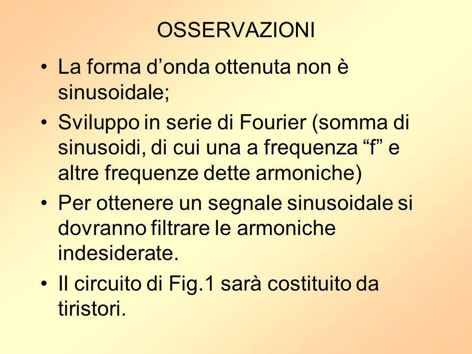 OSSERVAZIONI La forma donda ottenuta non è sinusoidale; Sviluppo in serie di Fourier (somma di sinusoidi, di cui una a frequenza f e altre frequenze d