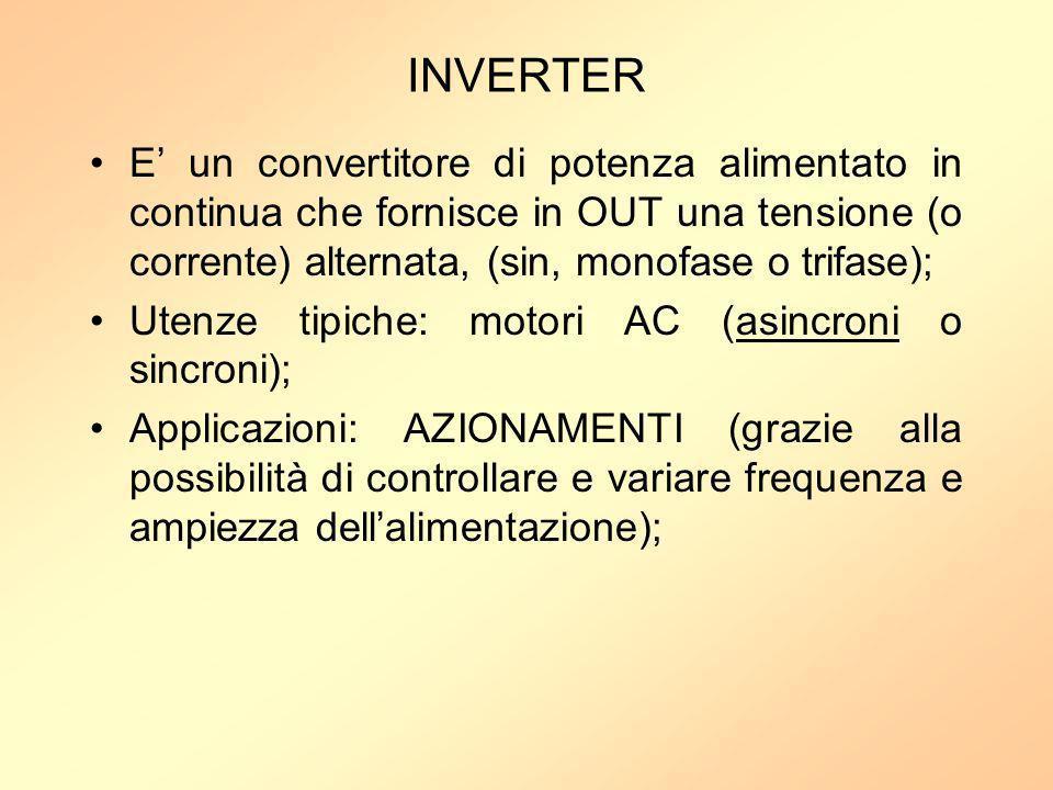 INVERTER E un convertitore di potenza alimentato in continua che fornisce in OUT una tensione (o corrente) alternata, (sin, monofase o trifase); Utenz