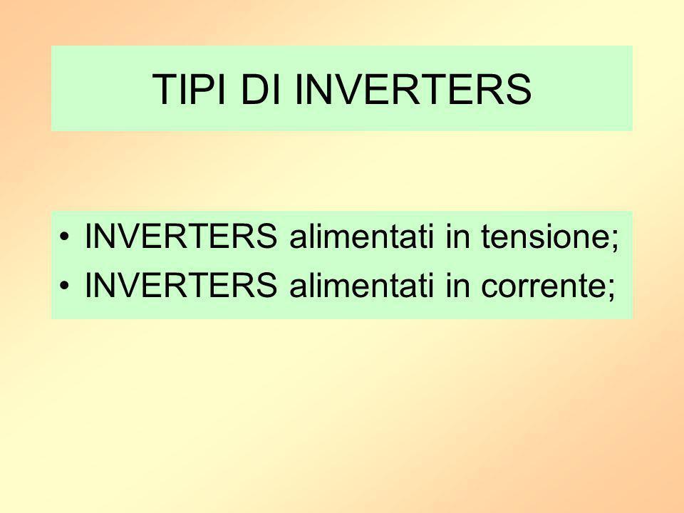 TIPI DI INVERTERS INVERTERS alimentati in tensione; INVERTERS alimentati in corrente;