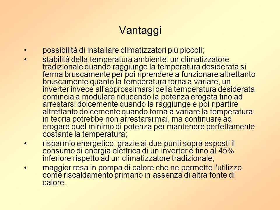 Vantaggi possibilità di installare climatizzatori più piccoli; stabilità della temperatura ambiente: un climatizzatore tradizionale quando raggiunge l