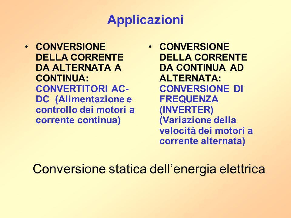 Applicazioni CONVERSIONE DELLA CORRENTE DA ALTERNATA A CONTINUA: CONVERTITORI AC- DC (Alimentazione e controllo dei motori a corrente continua) CONVER