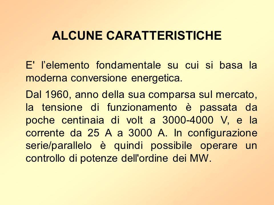 Vantaggi della conversione statica dellenergia elettrica Possibilità di evitare tutte le perdite dovute al movimento: per esempio in passato la conversione della corrente alternata in continua si otteneva utilizzando il sistema rotante generatore – dinamo; Riduzione del peso e dellingombro dei dispositivi; Semplice installazione e manutenzione; Eliminazione delle vibrazioni e dei rumori, con conseguente aumento del rendimento; Lapplicazione dei convertitori statici ha avuto un rapido incremento grazie alla possibilità di impiegare i microprocessori nel sistema di controllo