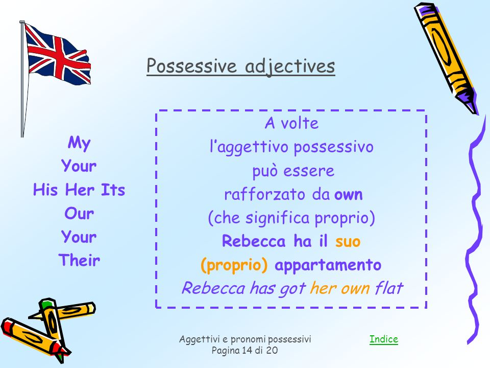 IndiceAggettivi e pronomi possessivi Pagina 14 di 20 Possessive adjectives My Your His Her Its Our Your Their A volte laggettivo possessivo può essere