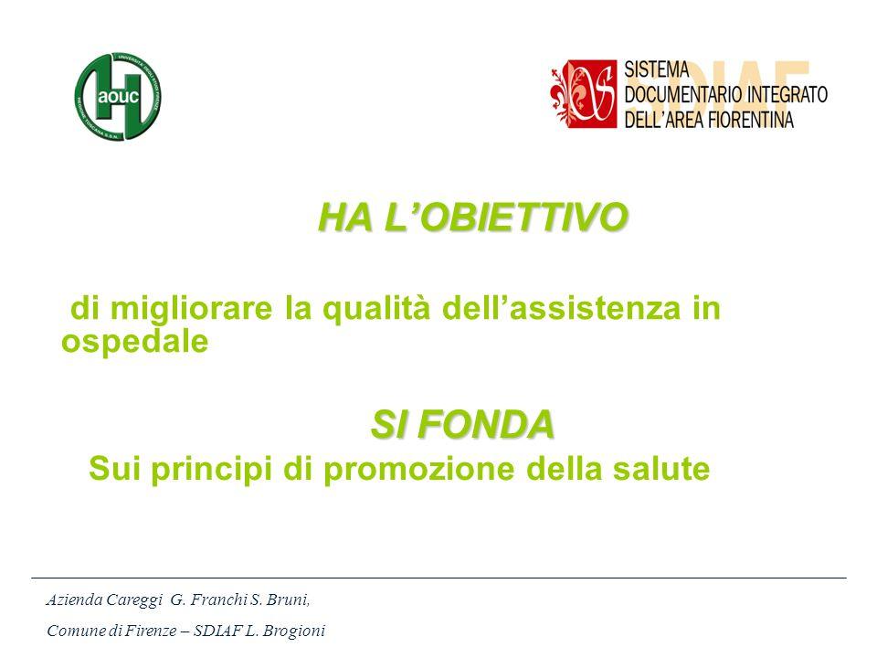 HA LOBIETTIVO di migliorare la qualità dellassistenza in ospedale Azienda Careggi G. Franchi S. Bruni, Comune di Firenze – SDIAF L. Brogioni SI FONDA