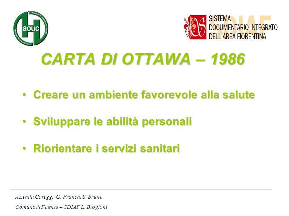 CARTA DI OTTAWA – 1986 Creare un ambiente favorevole alla saluteCreare un ambiente favorevole alla salute Sviluppare le abilità personaliSviluppare le