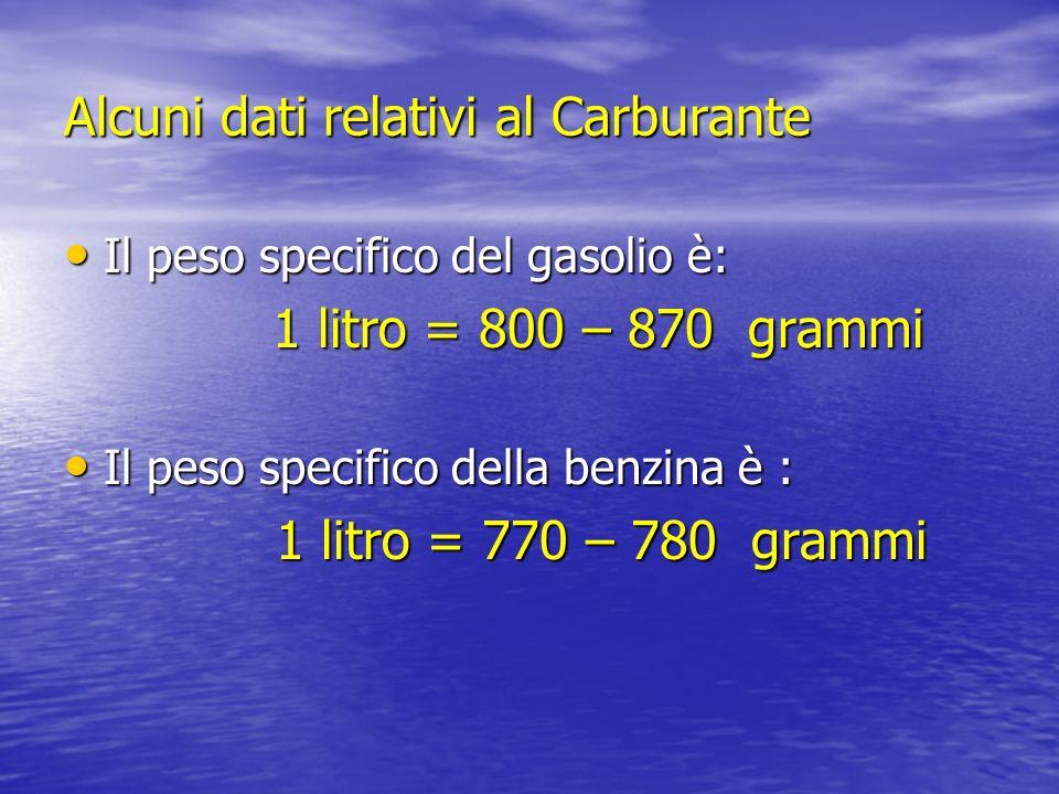 Alcuni dati relativi al Carburante Il peso specifico del gasolio è: Il peso specifico del gasolio è: 1 litro = 800 – 870 grammi 1 litro = 800 – 870 gr