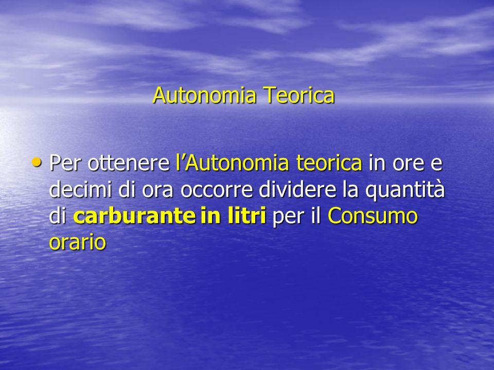 Autonomia Teorica Per ottenere lAutonomia teorica in ore e decimi di ora occorre dividere la quantità di carburante in litri per il Consumo orario Per