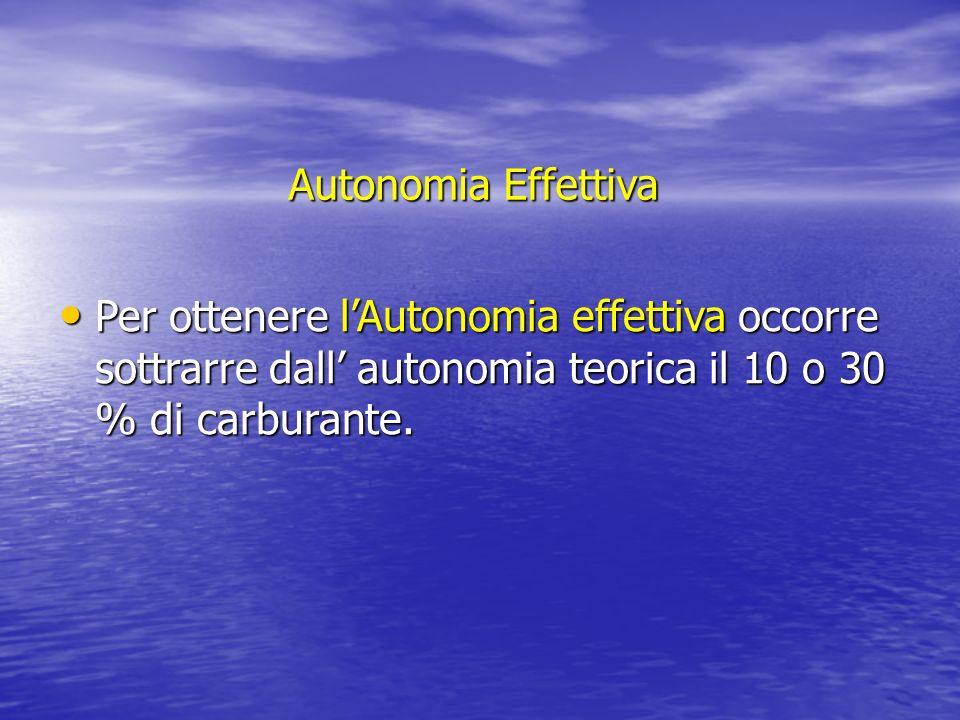 Autonomia Effettiva Per ottenere lAutonomia effettiva occorre sottrarre dall autonomia teorica il 10 o 30 % di carburante. Per ottenere lAutonomia eff