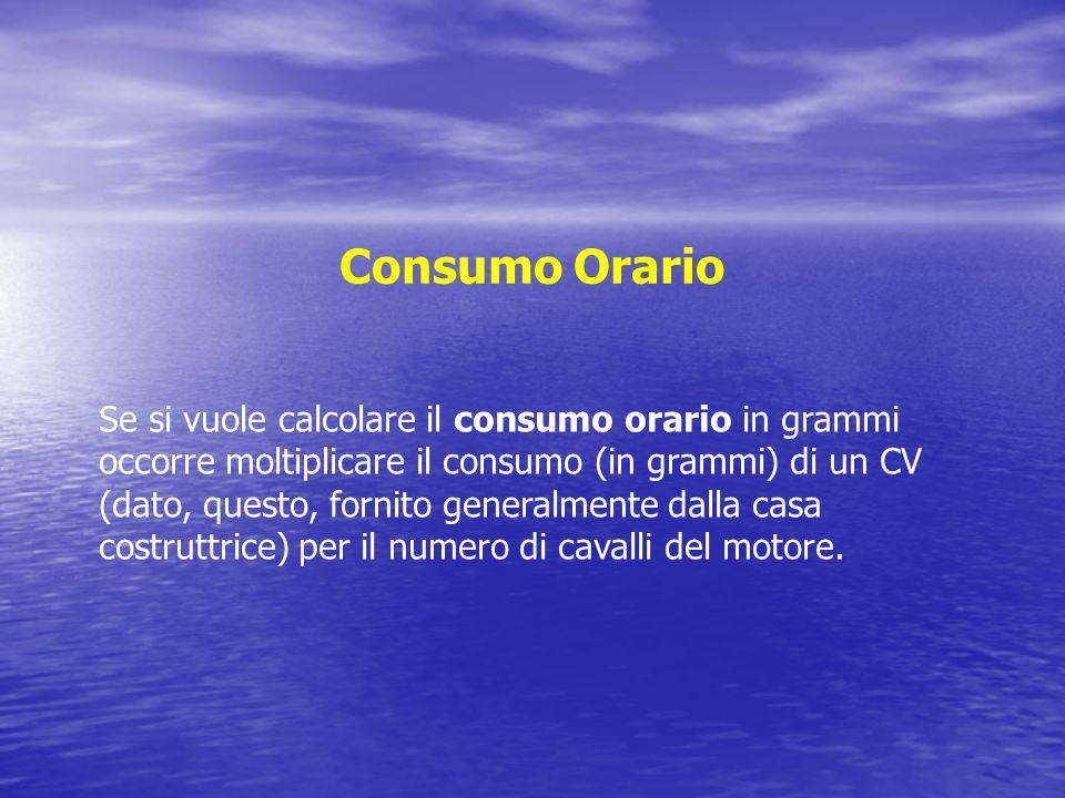 Consumo Orario Se si vuole calcolare il consumo orario in grammi occorre moltiplicare il consumo (in grammi) di un CV (dato, questo, fornito generalme