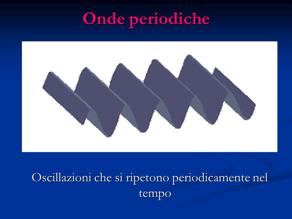 Onde periodiche Oscillazioni che si ripetono periodicamente nel tempo