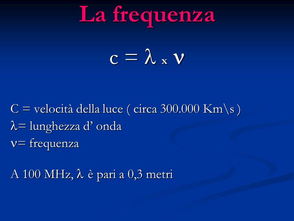 La frequenza c = x c = x C = velocità della luce ( circa 300.000 Km\s ) = lunghezza d onda = lunghezza d onda = frequenza = frequenza A 100 MHz, è par