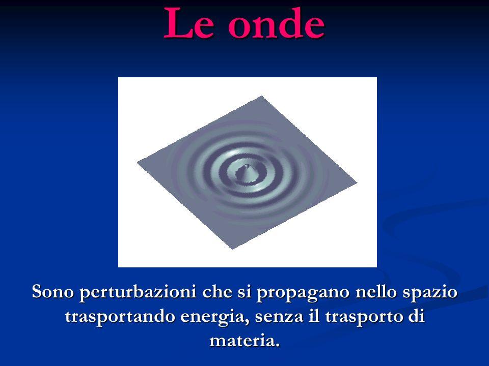 Le onde Sono perturbazioni che si propagano nello spazio trasportando energia, senza il trasporto di materia.
