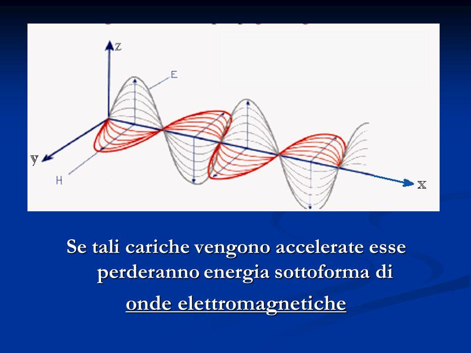 Se tali cariche vengono accelerate esse perderanno energia sottoforma di onde elettromagnetiche