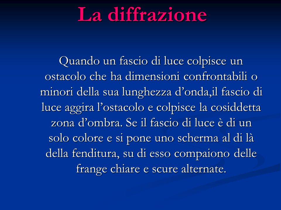 La diffrazione Quando un fascio di luce colpisce un ostacolo che ha dimensioni confrontabili o minori della sua lunghezza donda,il fascio di luce aggi