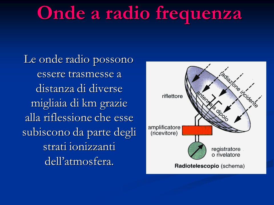 Onde a radio frequenza Le onde radio possono essere trasmesse a distanza di diverse migliaia di km grazie alla riflessione che esse subiscono da parte