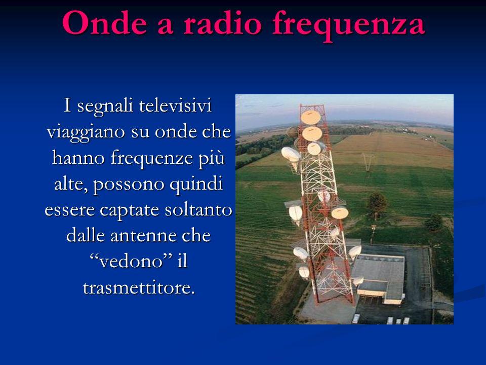 Onde a radio frequenza I segnali televisivi viaggiano su onde che hanno frequenze più alte, possono quindi essere captate soltanto dalle antenne che v