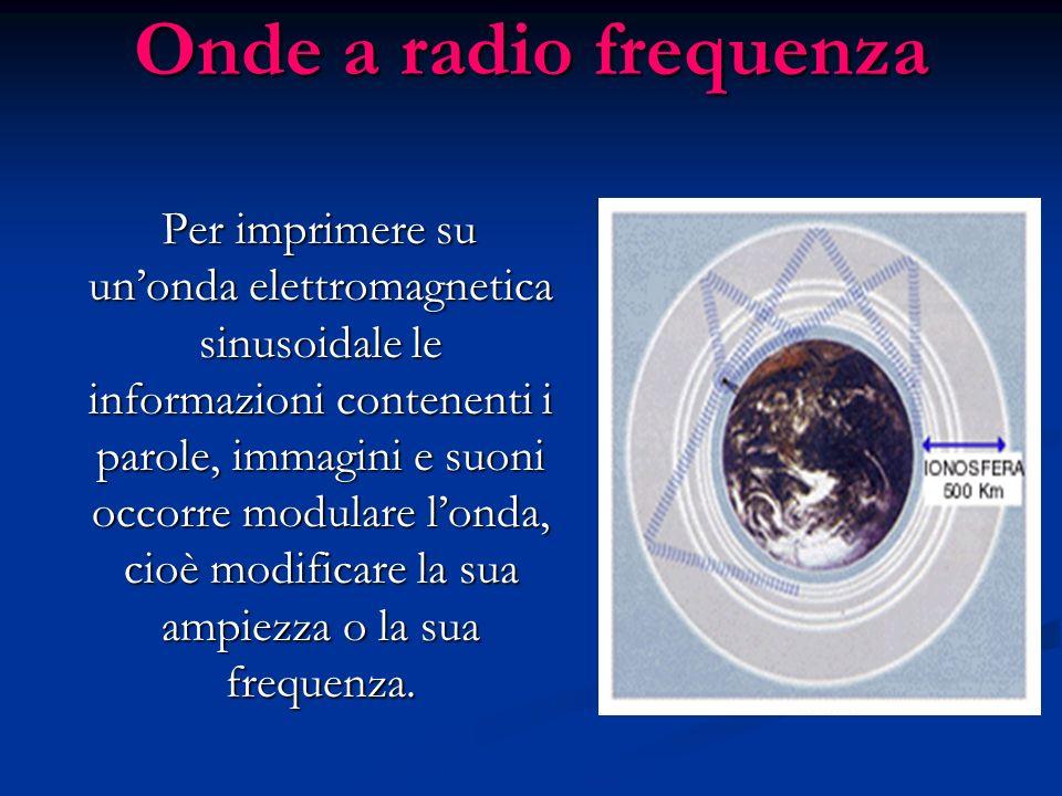 Onde a radio frequenza Per imprimere su unonda elettromagnetica sinusoidale le informazioni contenenti i parole, immagini e suoni occorre modulare lon