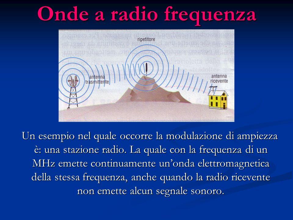 Onde a radio frequenza Un esempio nel quale occorre la modulazione di ampiezza è: una stazione radio. La quale con la frequenza di un MHz emette conti