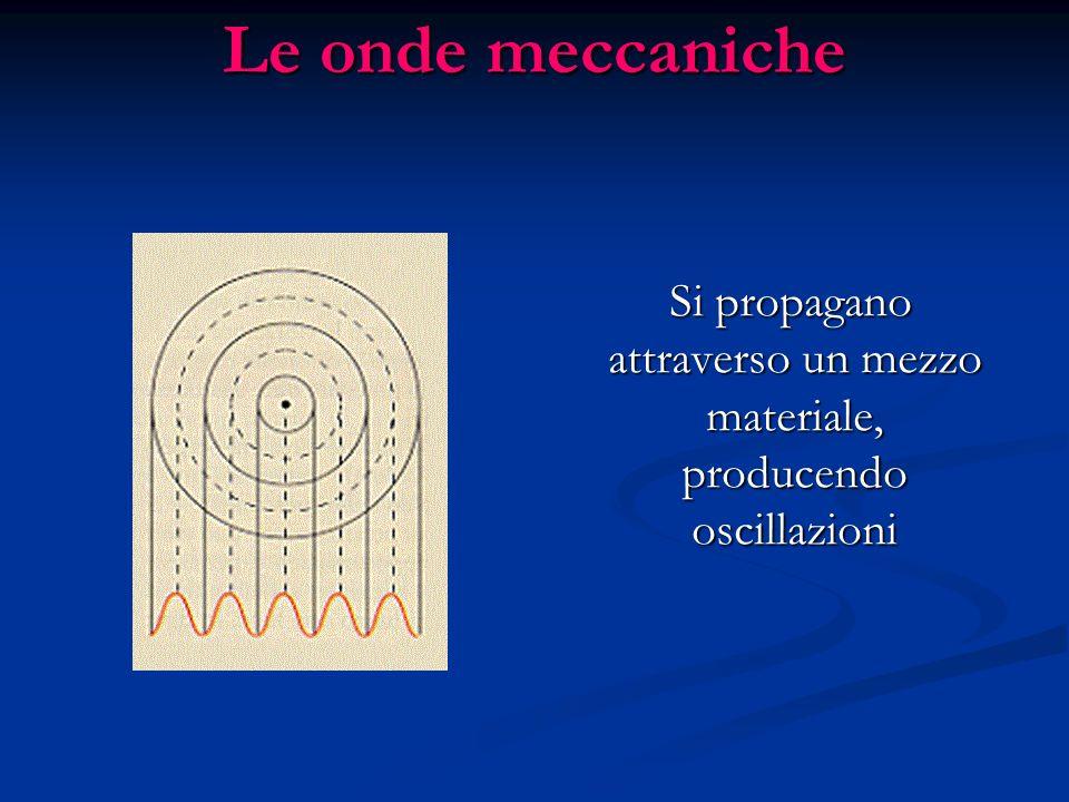 Le onde meccaniche Si propagano attraverso un mezzo materiale, producendo oscillazioni