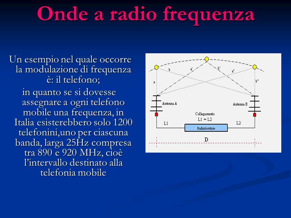 Onde a radio frequenza Un esempio nel quale occorre la modulazione di frequenza è: il telefono; Un esempio nel quale occorre la modulazione di frequen