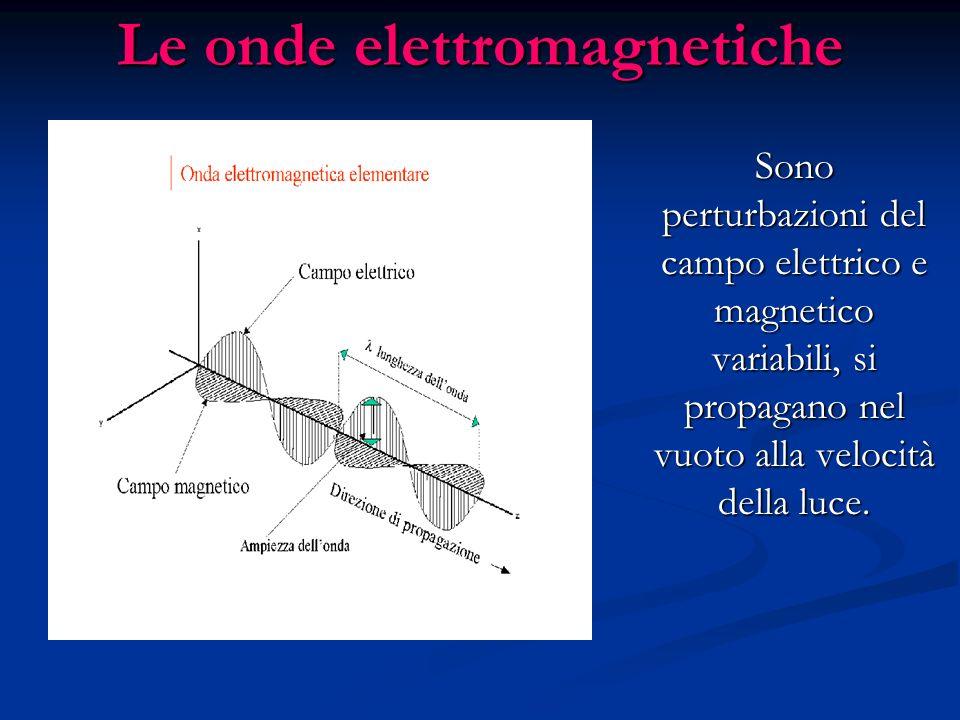 Le onde elettromagnetiche Sono perturbazioni del campo elettrico e magnetico variabili, si propagano nel vuoto alla velocità della luce.