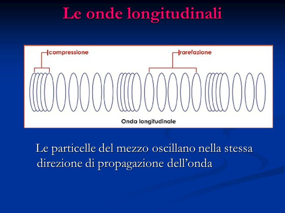 Le onde longitudinali Le particelle del mezzo oscillano nella stessa direzione di propagazione dellonda