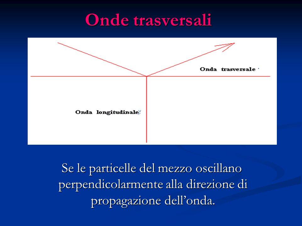 Onde trasversali Se le particelle del mezzo oscillano perpendicolarmente alla direzione di propagazione dellonda.
