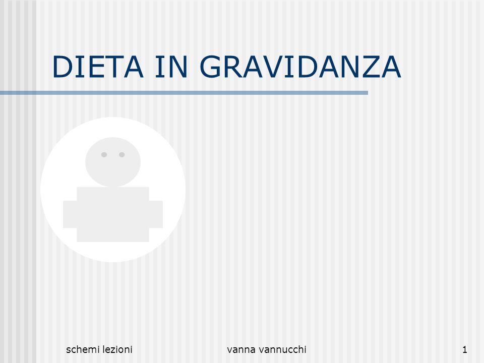 schemi lezionivanna vannucchi1 DIETA IN GRAVIDANZA