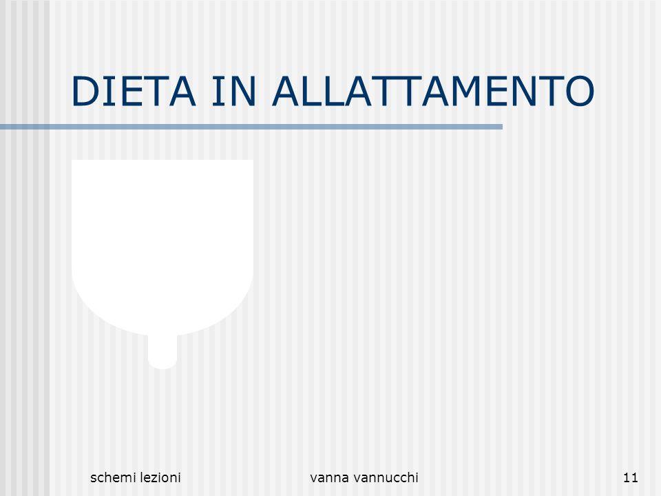 schemi lezionivanna vannucchi11 DIETA IN ALLATTAMENTO