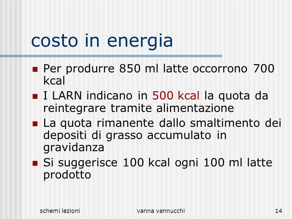 schemi lezionivanna vannucchi14 costo in energia Per produrre 850 ml latte occorrono 700 kcal I LARN indicano in 500 kcal la quota da reintegrare tram