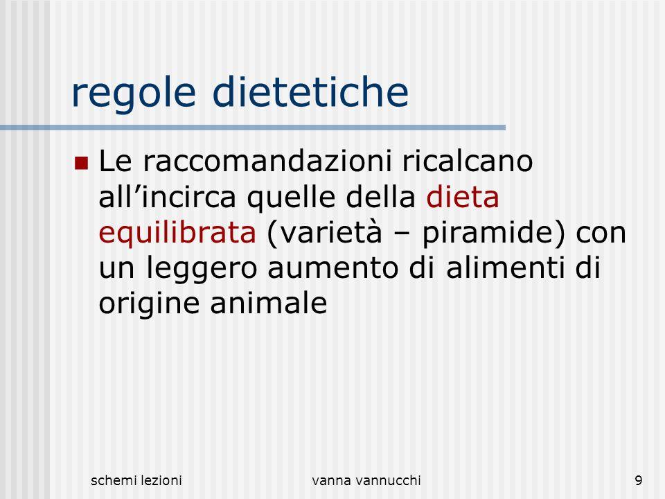 schemi lezionivanna vannucchi9 regole dietetiche Le raccomandazioni ricalcano allincirca quelle della dieta equilibrata (varietà – piramide) con un le
