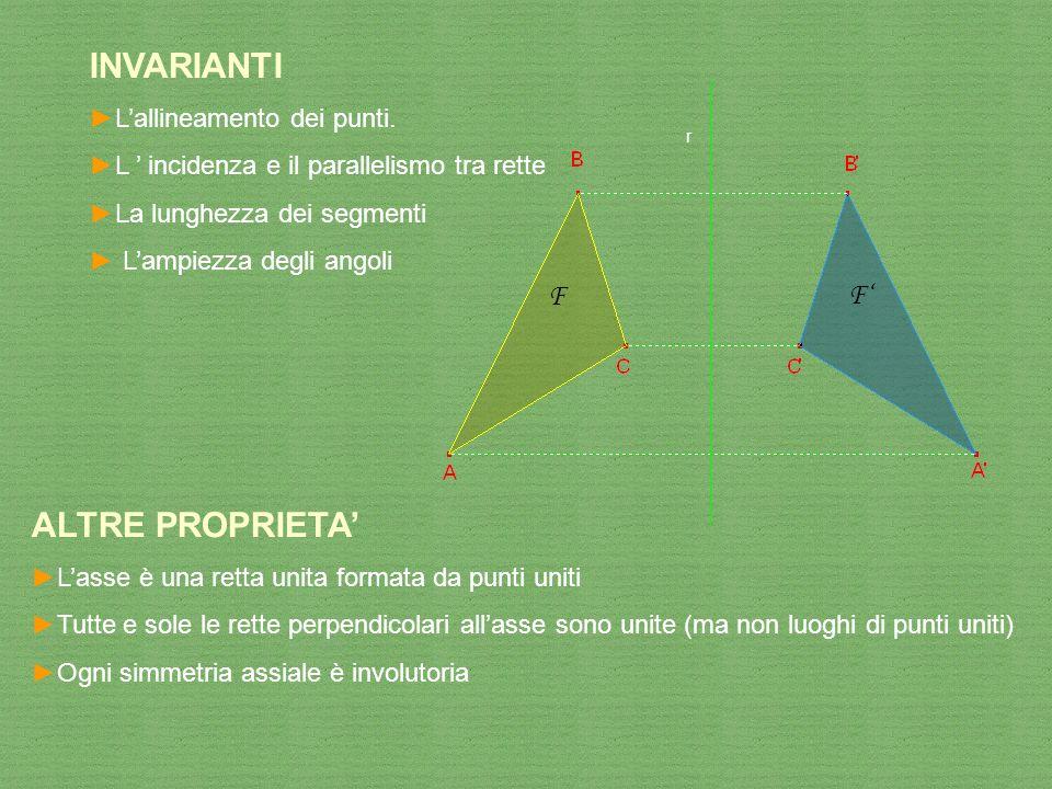 F F r INVARIANTI Lallineamento dei punti. L incidenza e il parallelismo tra rette La lunghezza dei segmenti Lampiezza degli angoli ALTRE PROPRIETA Las