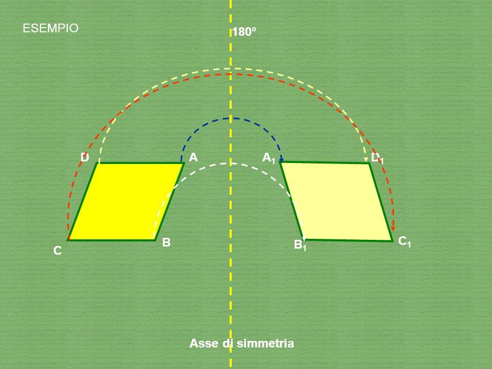 Asse di simmetria AA1A1 B B1B1 C C1C1 DD1D1 180° ESEMPIO