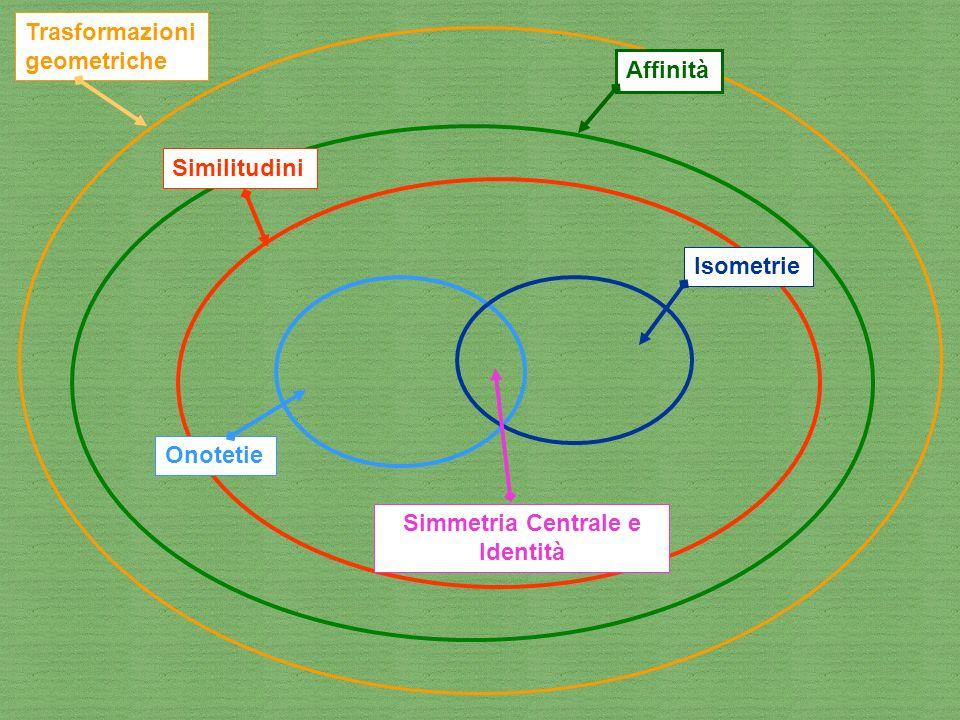 Trasformazioni geometriche Affinità Similitudini Onotetie Isometrie Simmetria Centrale e Identità