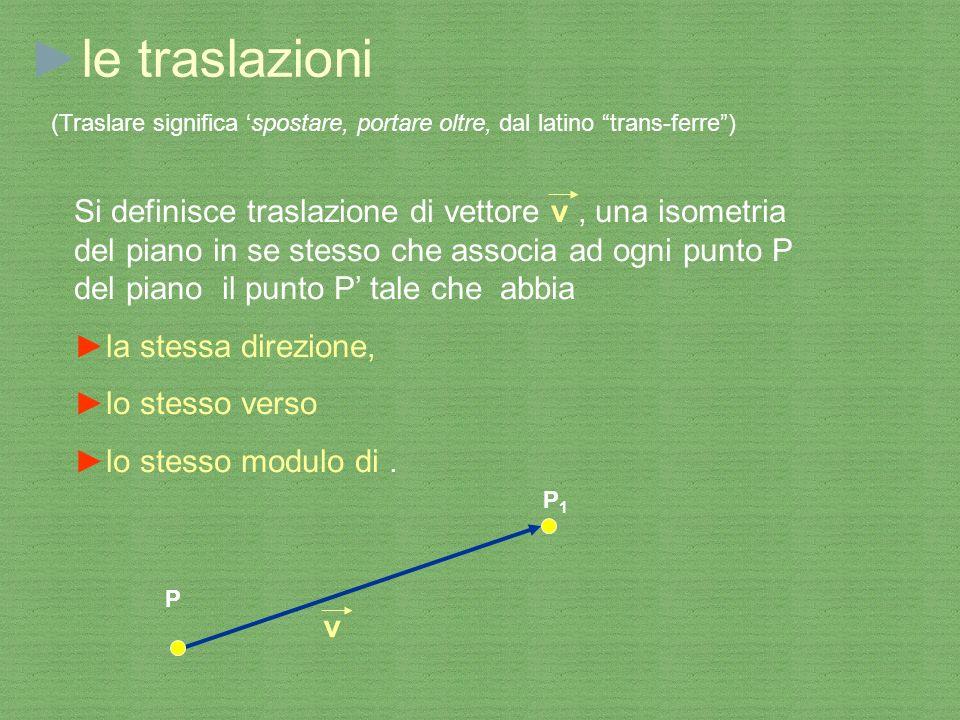 le traslazioni (Traslare significa spostare, portare oltre, dal latino trans-ferre) Si definisce traslazione di vettore v, una isometria del piano in