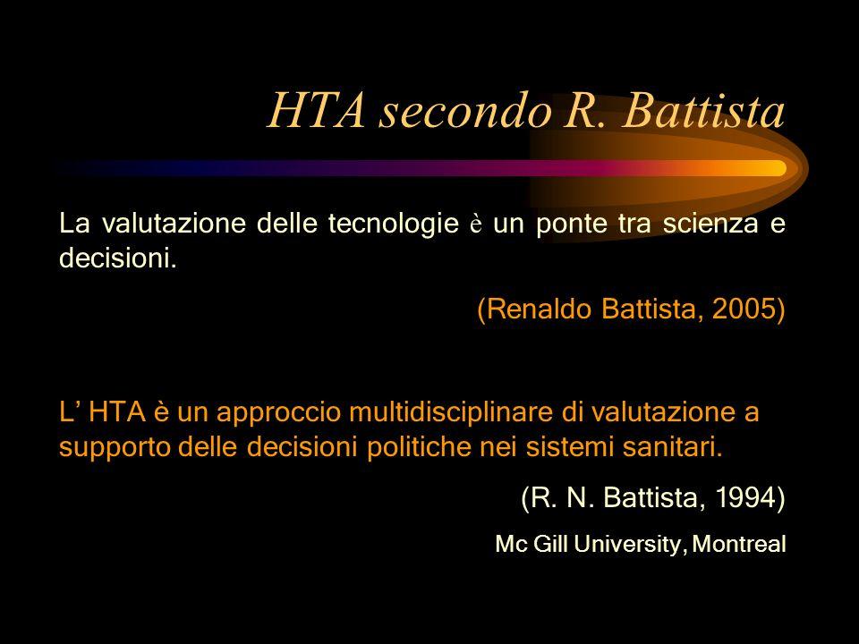 La valutazione delle tecnologie è un ponte tra scienza e decisioni. (Renaldo Battista, 2005) L HTA è un approccio multidisciplinare di valutazione a s